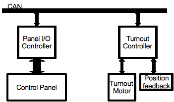 Introduction To Openlcb together with Building Simple Resistor Circuits together with O Gauge Wiring Diagram furthermore 145663369176935977 besides Connecting A Relay To Arduino. on dcc bus wiring